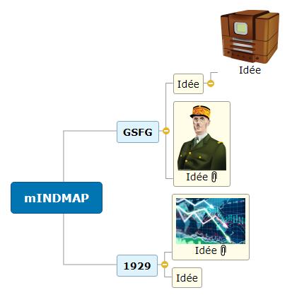 mINDMAP1BGSB Mind Maps