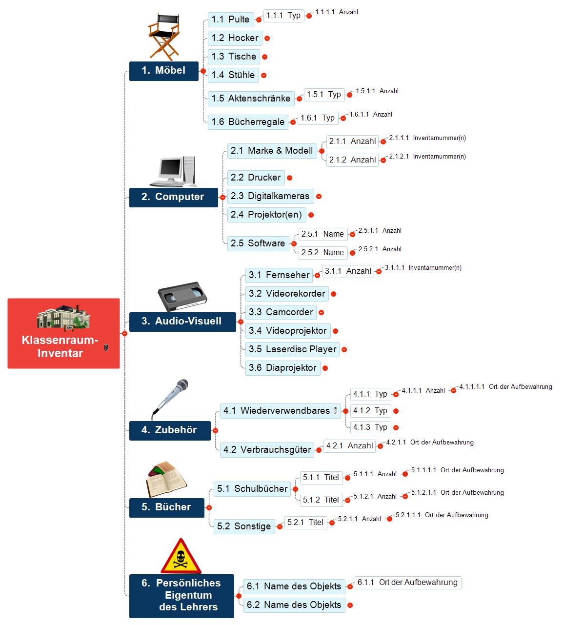 Gemütlich Ebay Empfangsvorlage Ideen - Entry Level Resume Vorlagen ...