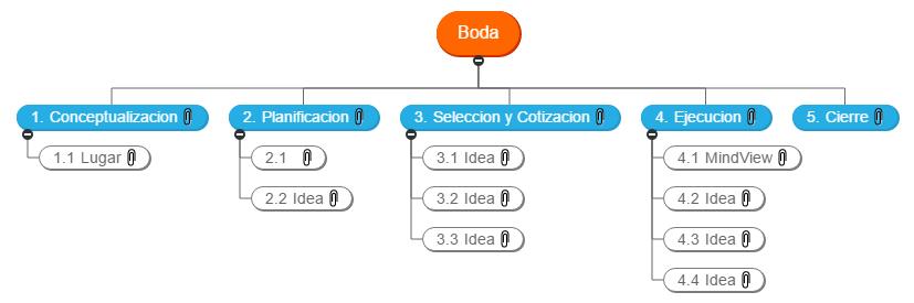 Boda1 WBS