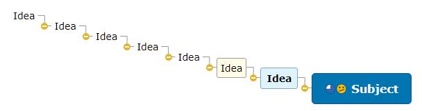 My MindMap(1) Mind Map