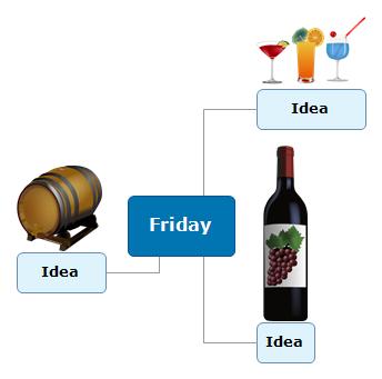 Friday1 Mind Map