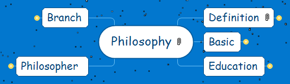 Philosophy Mind Map