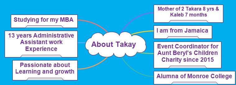 About Takay  Mind Map