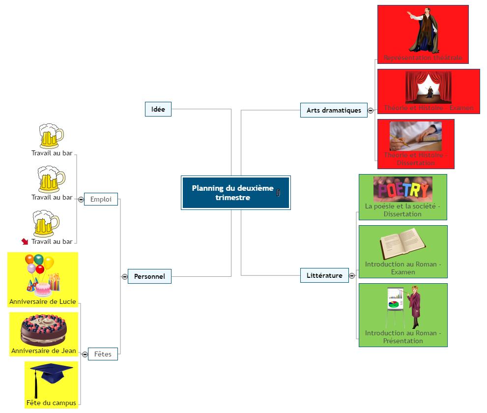 Planning trimestriel Mind Maps