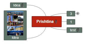 Prishtina Mind Map