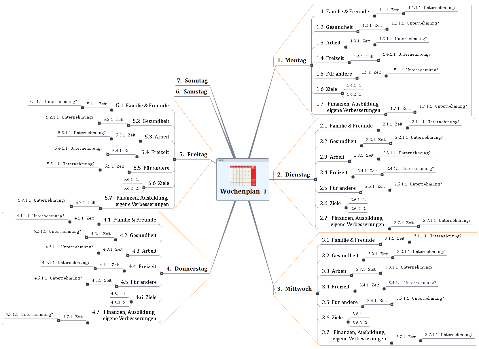 Wochenplan Mind Map