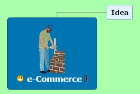 e-Commerce Mind Map