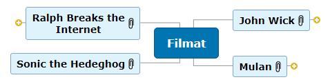 filma Mind Map