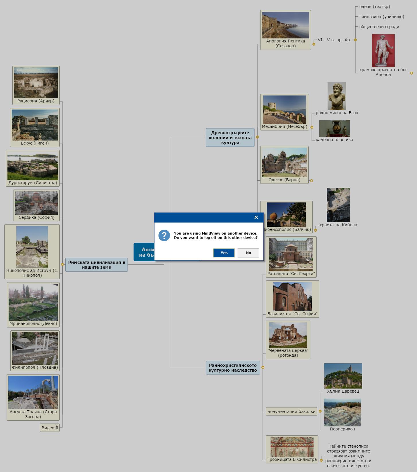 Античната култура на българските земи Mind Map