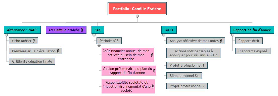 Portfolio_ Camille Fraiche WBS
