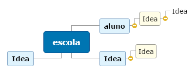 escola Mind Map