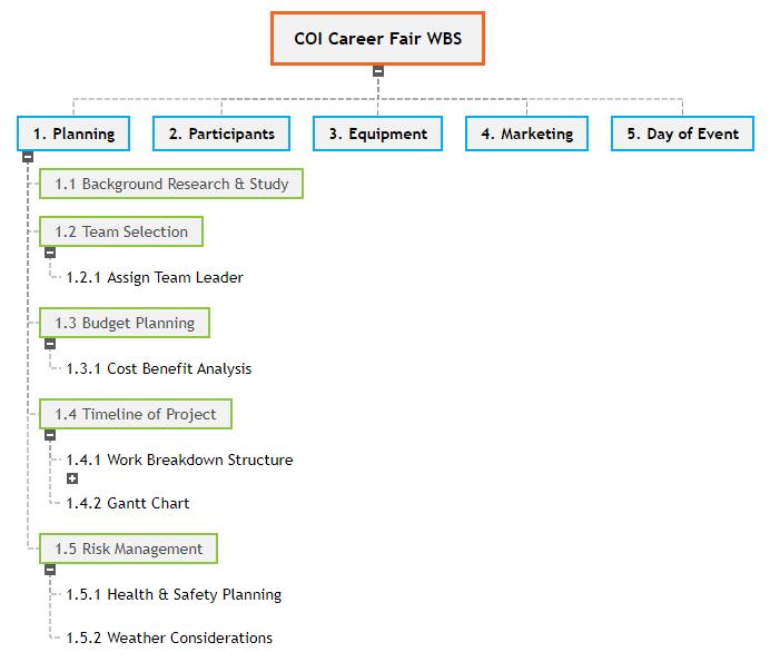 COI Career Fair WBS WBS