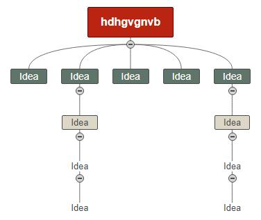 hdhgvgnvb1 Mind Map