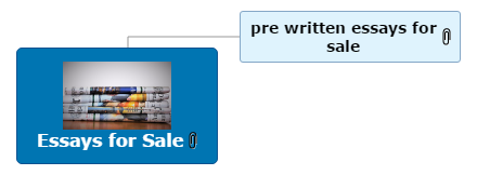 Essays for Sale Mind Map
