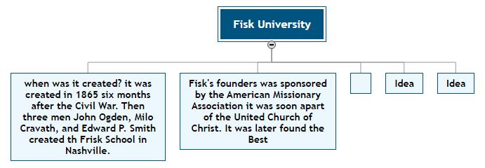 Fisk University WBS