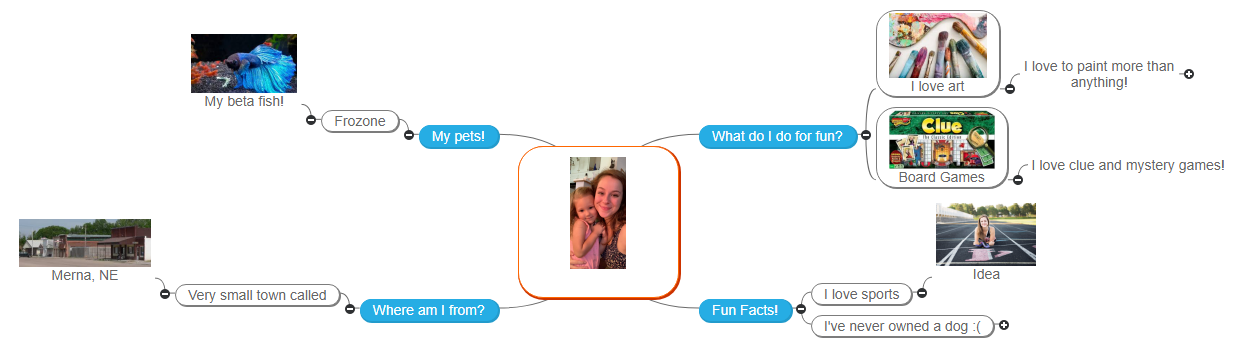 About Ms. Griffith Mind Map