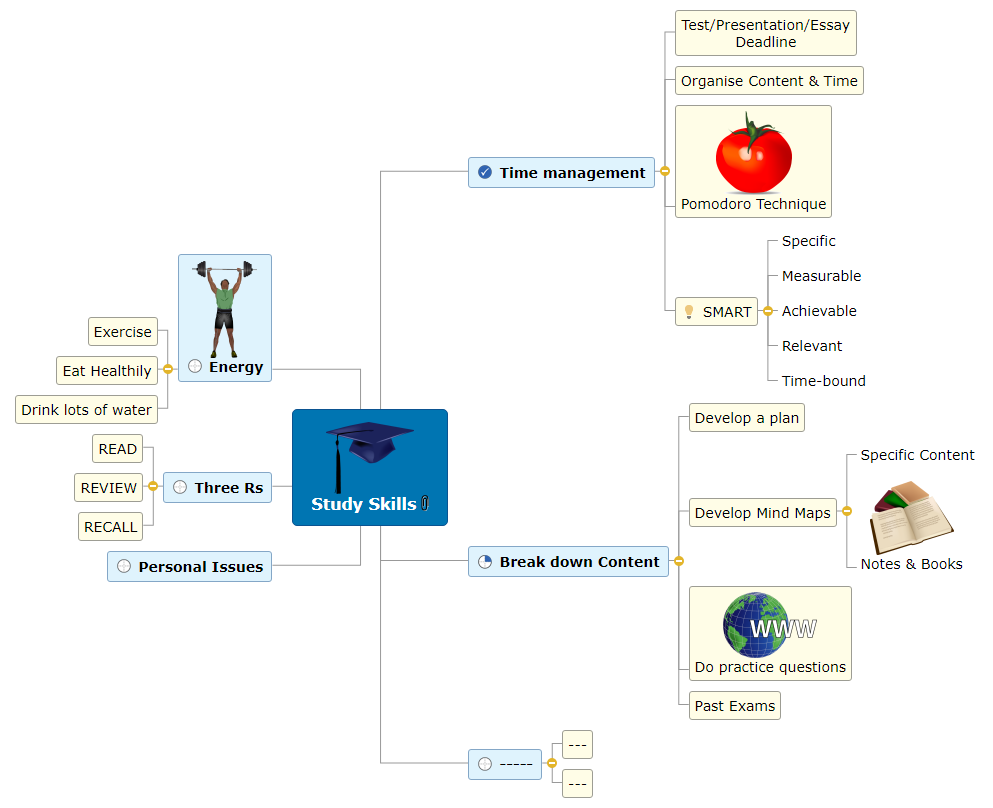 Study Skills Draft Mind Map