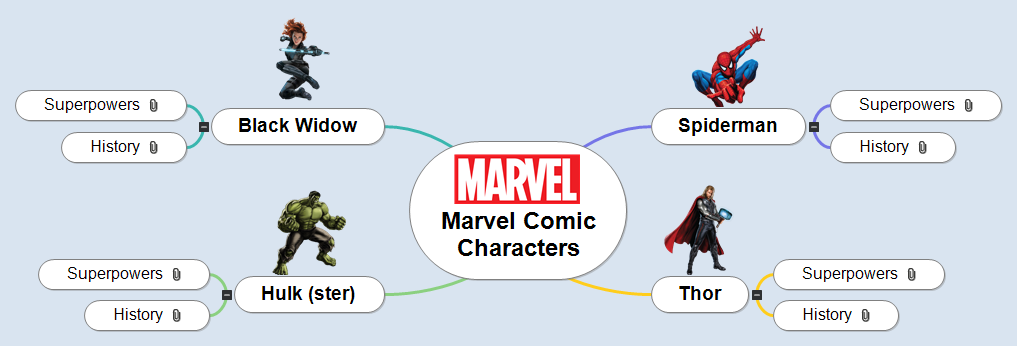 Marvel Comic Characters Presentation Mind Map