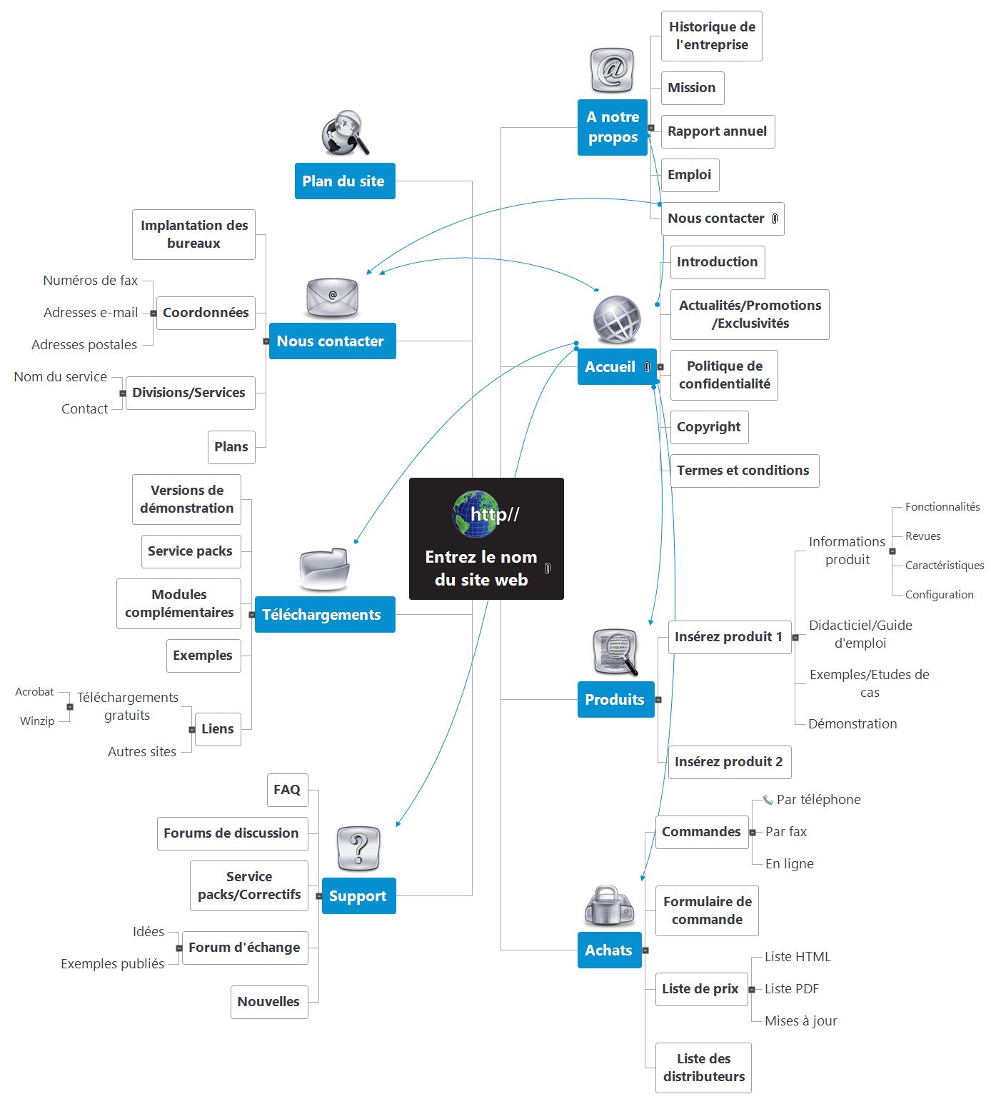 Site web - Technologie Mind Maps
