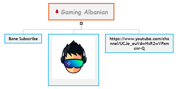 Gaming Albanian Mind Map