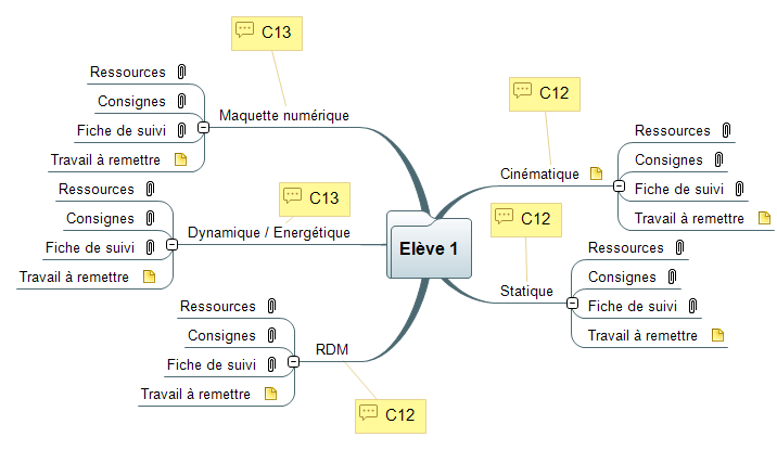 ccf eleve exemple (1) Mind Maps