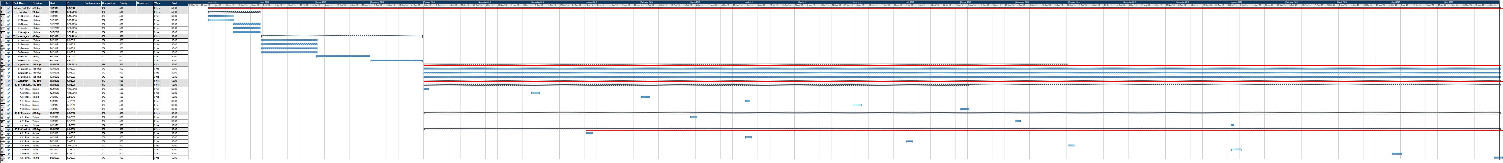 Taking Back Positive- Deceptivly Easyv2 Gantt Chart