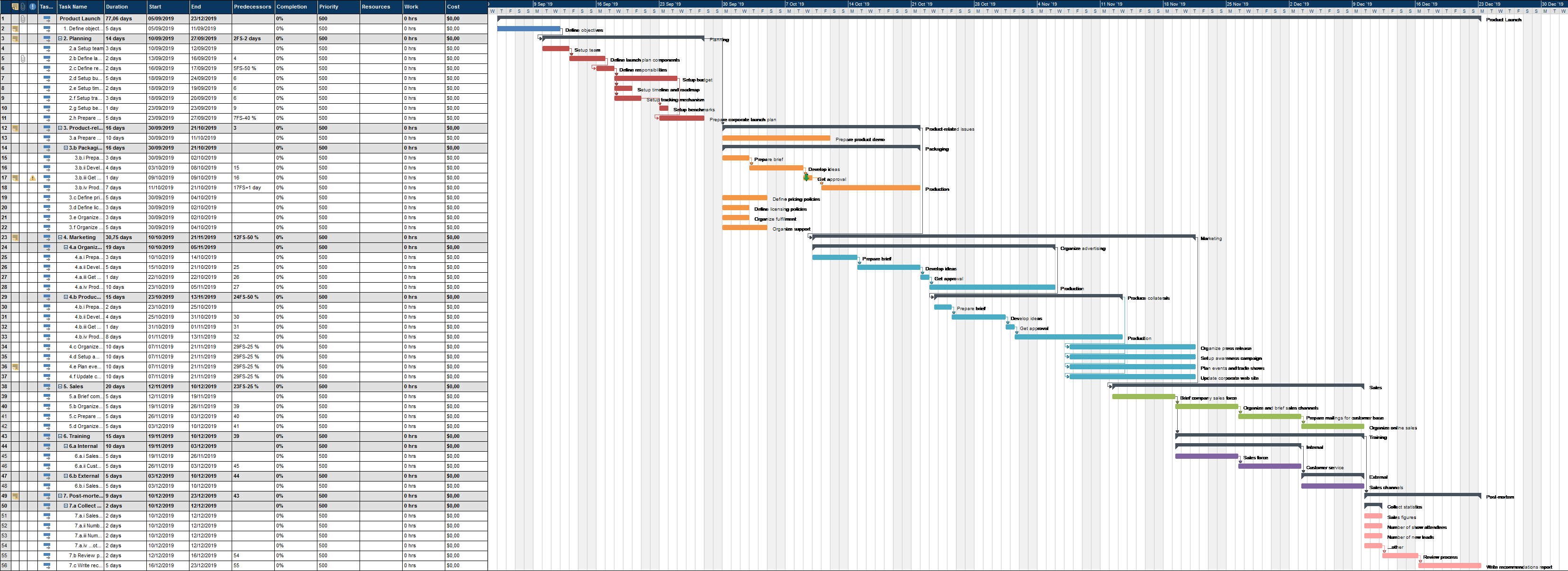 Product Launch Gantt Chart