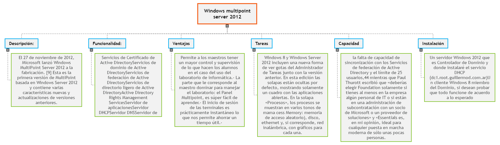 Windows multipoint server 2012 WBS