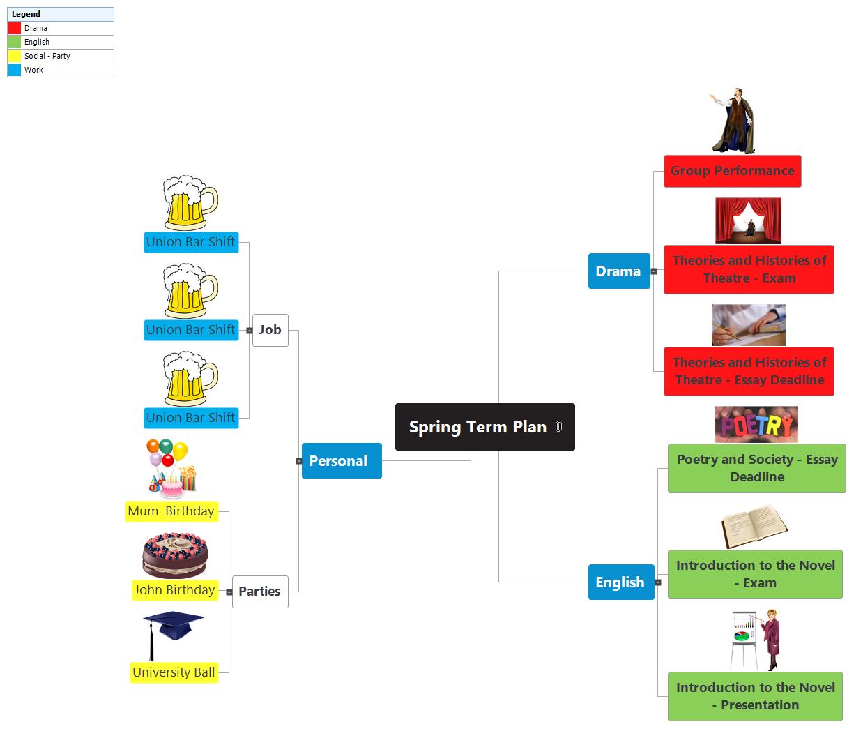 Spring Term Plan Mind Map