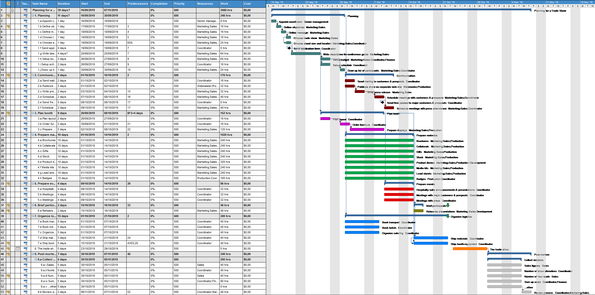 Planning for a trade show matchware exemples planning for a trade show diagramme de gantt ccuart