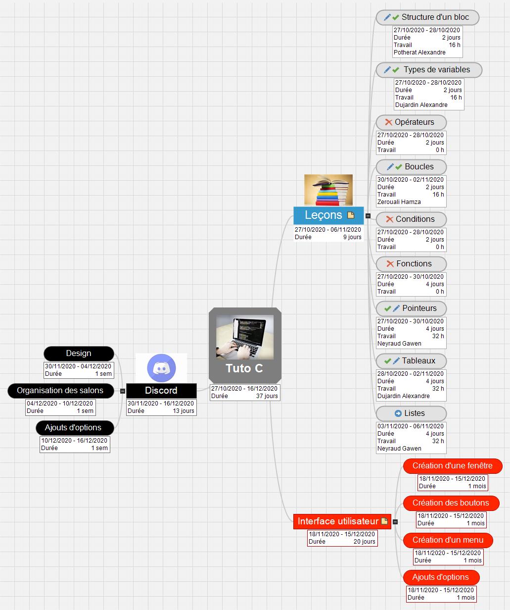 Mind_Map_Tuto_C (1) Mind Maps