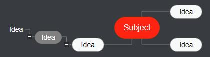 My MindMap(5) Mind Map