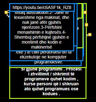 Tema _ GJUHET E PROGRAMIMIT  Mind Map