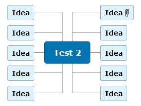 Test 3 Mind Map