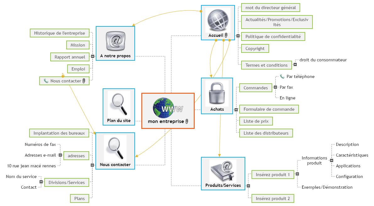 Site web - Général(1) Mind Maps