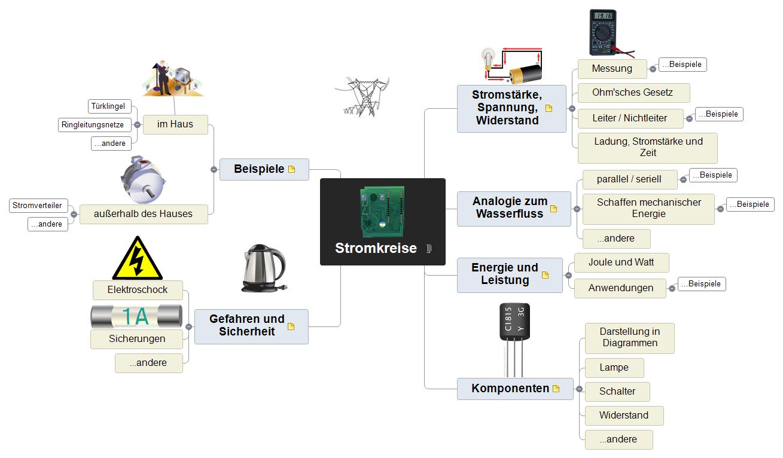 Elektrische Stromkreise - Matchware | Beispiele