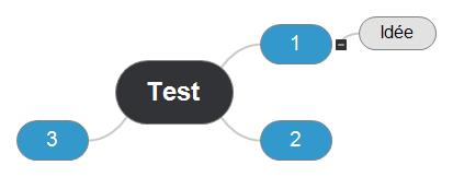 Test Mind Maps